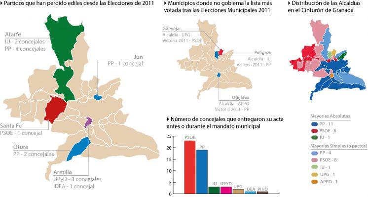 Gráfico-Gobernabilidad-en-el-Área-Metropolitana