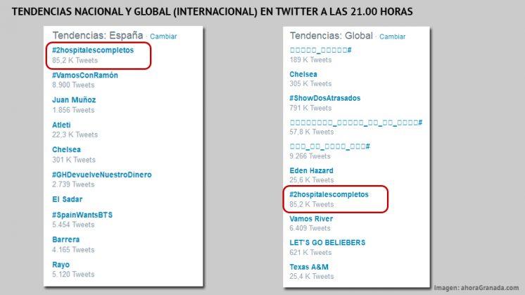 Imagen de Twitter sobre las tendencias nacionales e internacionales a las 21.00 horas. Foto: aG