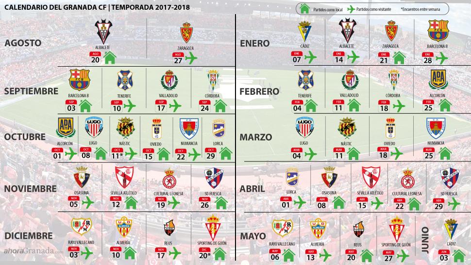 Calendario Liga Segunda.Ahora Granada El Granada Cf Arrancara La Liga En Segunda En Casa