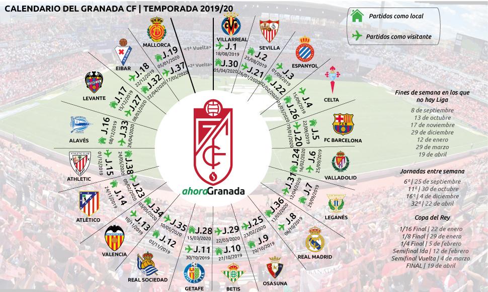 Athletic Calendario 2020.Ahora Granada El Granada Cf Comenzara La Liga En